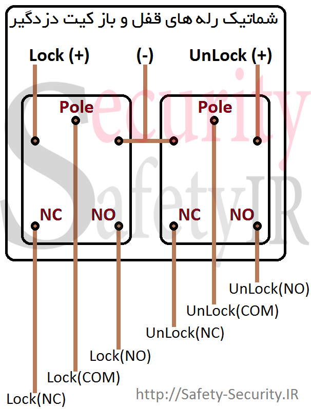 Lock and UnLock Relay